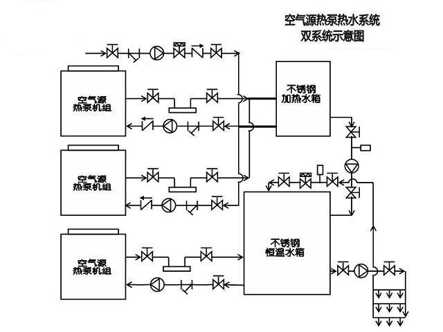 空气能(源)热泵热水双系统示意图